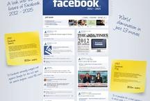 Facebook / all cool things #Facebook