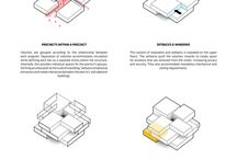 Isometric and Perpective