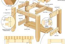 Projekt stołu