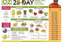 Dr Oz 28 Day Shrink Your Stomach Challenge, Weight Loss Instructions