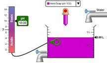 Chemistry simulations