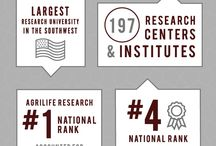 Aggieland / What we love about Texas A&M University and College Station, Texas