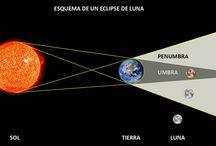 EVENTOS ASTRONÓMICOS / Entérate de los eventos astronómicos para que estés atento al cielo y no dejes de sorprenderte!
