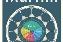 Martini / by Robin Tomasi