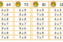 Table multiplications