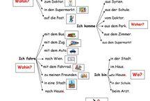Präpositionen / Aquí teniu un grapat de dirreccions i pàgines web útils per repassar l'ús de les preposicions