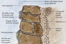 Retaining walls ideas