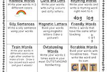 Teaching Writing: Spelling and Word Study