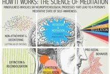 mindfullness