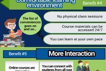 The Real Benefits Of Online Education