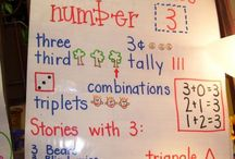all About the number 3 (end of year review) / by Kim Griggs