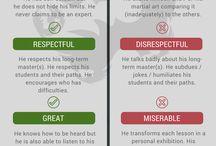 Martial Arts Infographics
