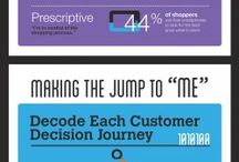 CEXP / All things customer experience