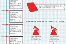 infographics / by Melody Farmer