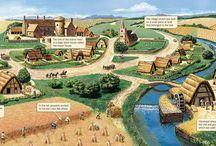 Maps & Enviro