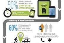 Digital marketing / My world