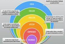 """Proyecto """"Adoptar un árbol"""" / Recursos para los alumnos"""