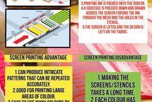 GCSE textiles revision