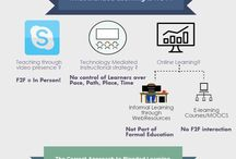 AssignmentHelp's Blog / This board covers the latest in the field of PreK-12, Higher Education, College and Graduate school Help for students all around the world.  Stay Tuned for latest in e-learning and edtech trends.