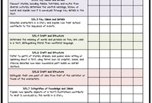 common core standards / Resources for common core math and ELA. Standards, worksheets, rubrics.