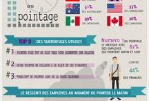 Infographies - Entreprises