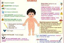 maladie enfantine