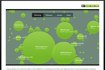 Industry Infographics / by Intouch Solutions