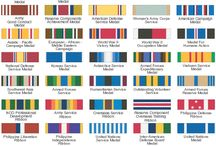 Army insignias