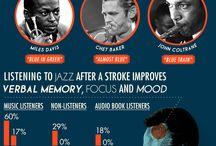 Infographics (Music)