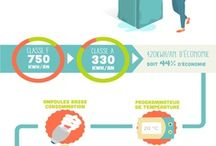 Infographies / by David Eichholtzer