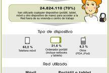 Mobile Marketing / ¡Estamos ante el futuro inmediato! El tráfico web móvil superará al tráfico de PC en breve. ¿O lo ha superado ya? ¡No te quedes atrás! Y conoce todo sobre el Marketing móvil.