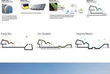 Eco Scheme