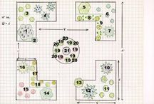 Bylinková zahrada - herb garden