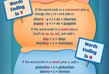 Making words plural