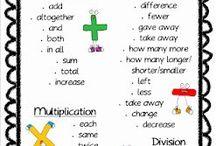 Math Tutoring / by Claire Schermerhorn
