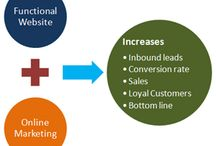 Business Lead Generation / Search Engine Optimization (SEO) is a process of ranking a Houston website high on organic search results of a search engine like Google for relevant search terms (keywords & phrases) entered by consumers. The search engines use a set of rules and check points in their algorithm to determine the ranking of websites. It's noteworthy to understand how Google, leader in search engines, works in terms of the organic optimization and White Hat methods (other than the paid option).