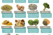 alkali diet