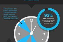 Social Media Marketing Strategy / Social Media Marketing Strategy