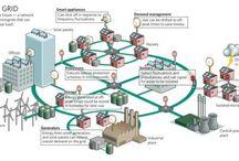 Smart grid's.