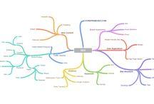 ForePrime Marketing / Search Engine Marketing Company