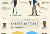 Hipster Geek Cool