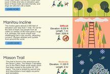 Hiking and trail walking
