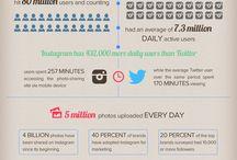 Social media NHL 2014