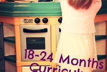 Development 12 months old Ivy