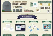 Infografías MLD