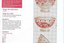 Kuchnia/słodkości - haft
