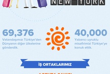 Metglobal-Otel.com Türkiye / Metglobal-Otel.com Türkiye, Türkiye ve globaldeki online seyahat sektörü gelişmeleri...
