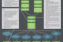 DMB -- Twitter / Information on how to use twitter more effectively.