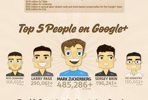 Google rules / by fabfabs fong yan