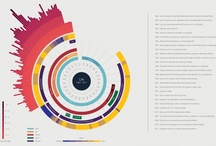 Infographics / by Chris Hutchinson
